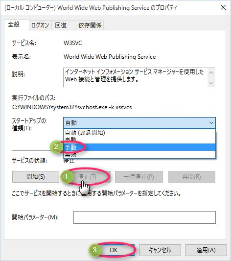 World Wide Web Publishing Service のプロパティの図