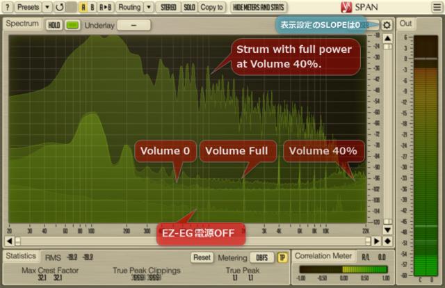 EZ-EGのノイズと出音の比較