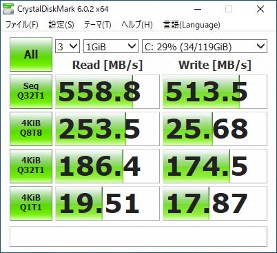CFD CSSD-S6M512CG3VZ CrystalDiskMark