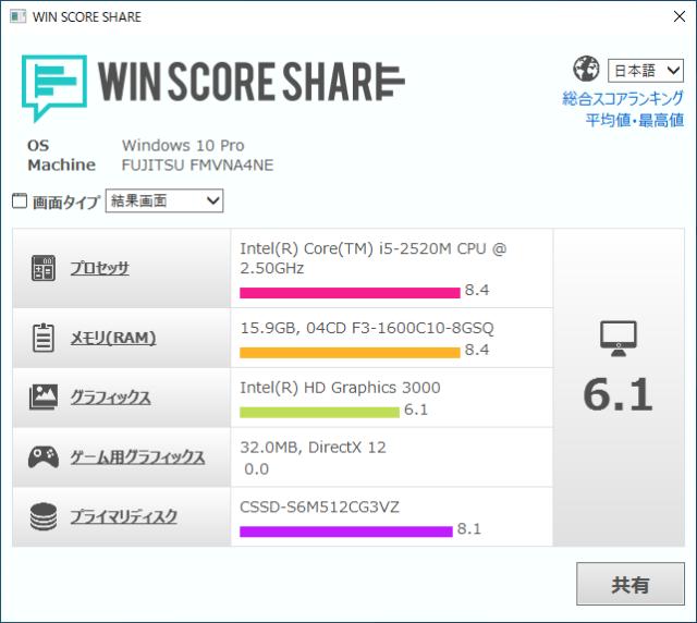 A561-C_SSD_WinScoreShare