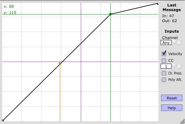 フリーソフトの midiCurve でヴェロシティー88~127を115~127へ置換させる設定の図