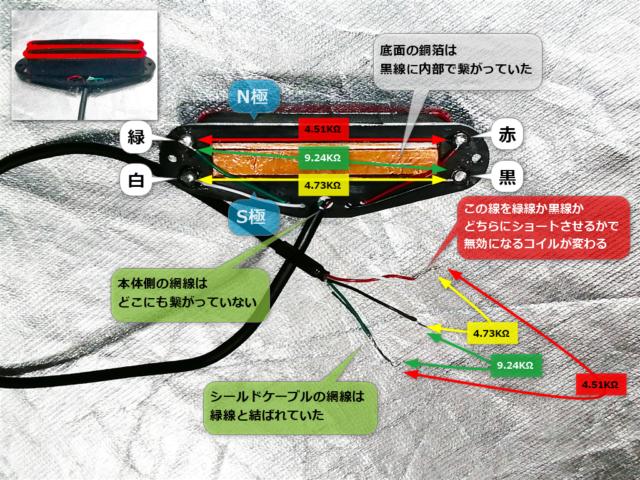 シングルコイルサイズのハムバッカーの詳細